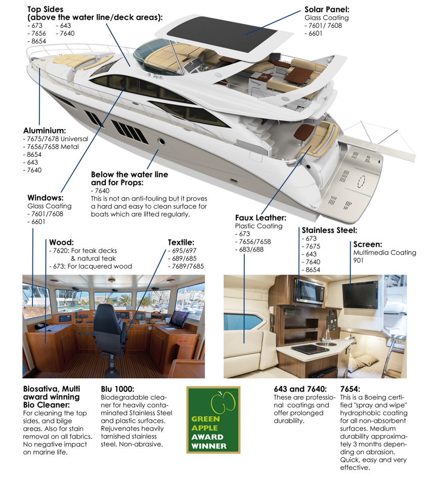 CCM Product Overview Liquid Glass Boats Yachts Coatings