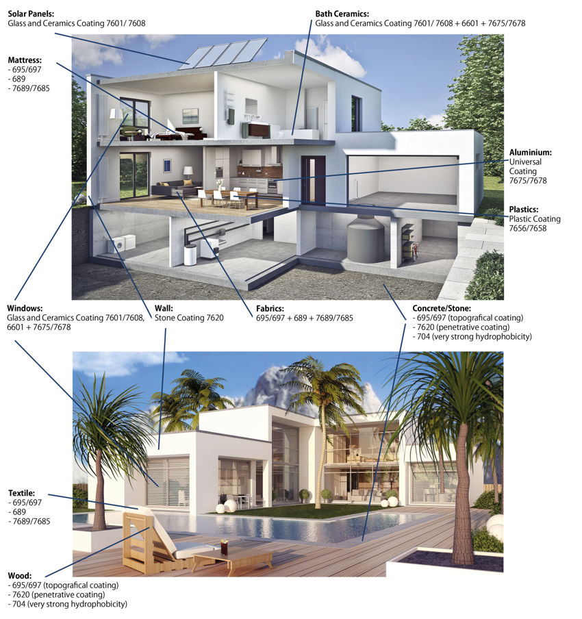 CCM Product Overview Liquid Glass Home Garden Coatings