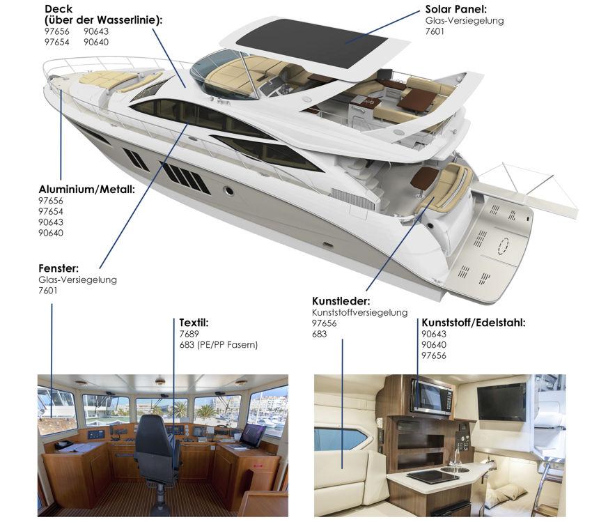 Versiegelungen für Boote (innen & außen)
