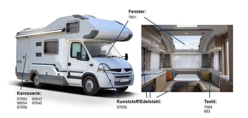 Versiegelungen für Camper & Caravan